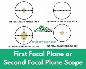 First Focal Plane or Second Focal Plane Scope